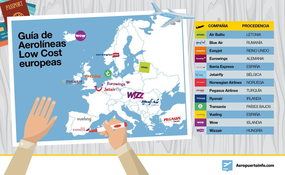 Aerolíneas de bajo coste en Europa